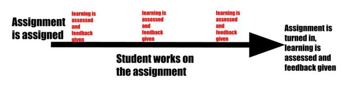 Better way of assignments