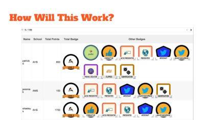 elementary-model-teacher-technology-gamification-presentation-2